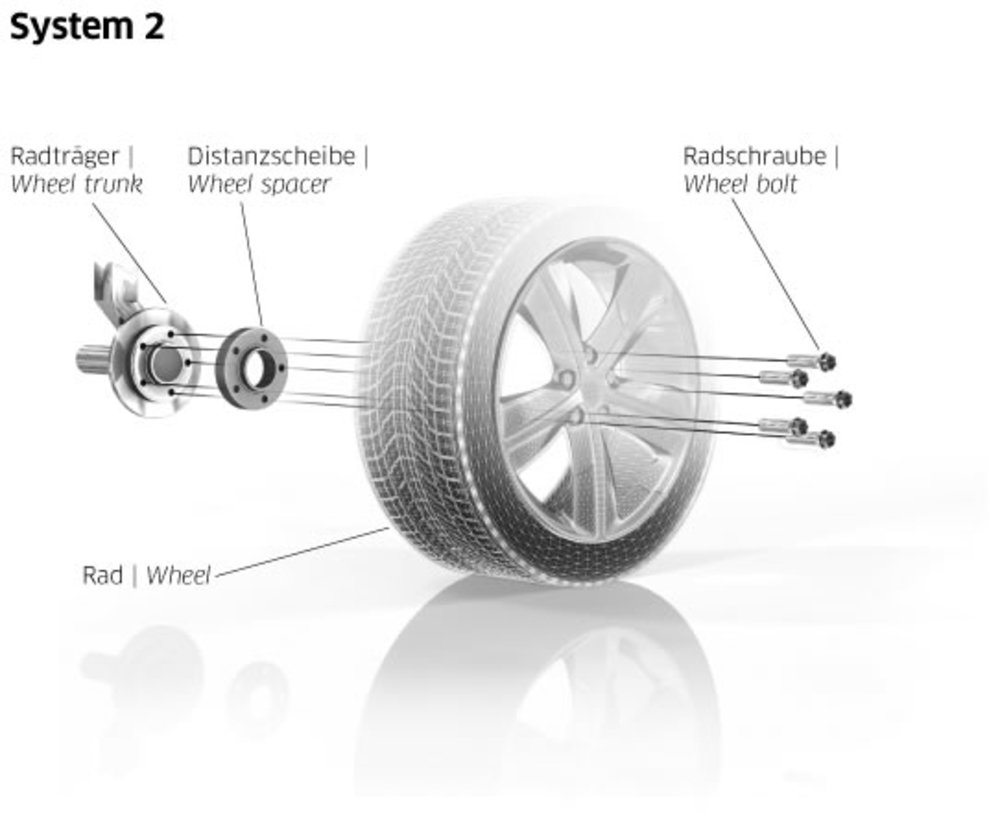 EIBACH Radschraube Pro-Spacer 10 St